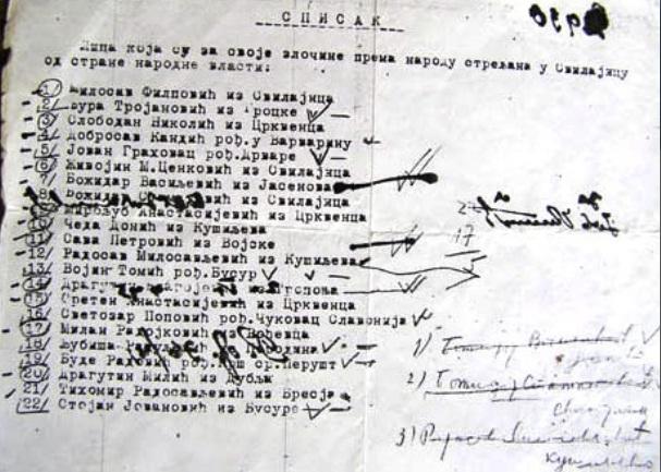 Резултат слика за спискови стрељаних у србији